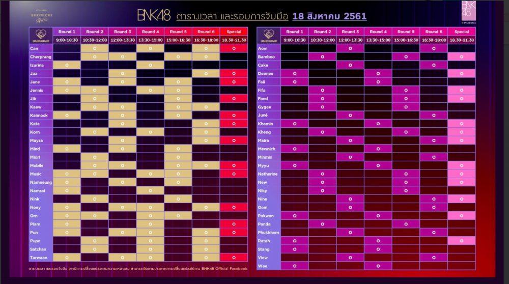 タイのBNK48の握手会の予定表が発表される いつ?どこで?【2018/08】