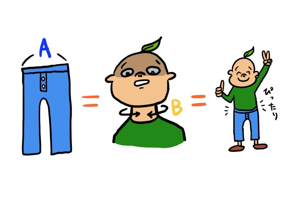 【タイ人の知恵】道具を使わずズボンのサイズをその場で簡単に測る方法